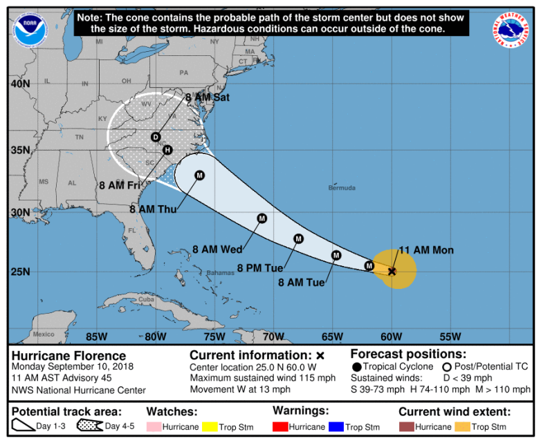 Hurricane Florence: How to track