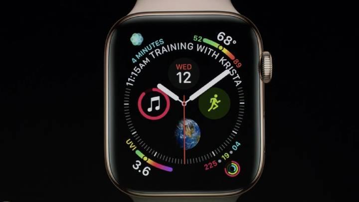 Apple Watch Series 4 Price