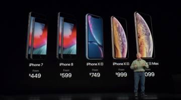 iPhone models 2019