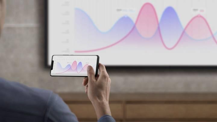 Huawei Mate 20 Pro USA Price