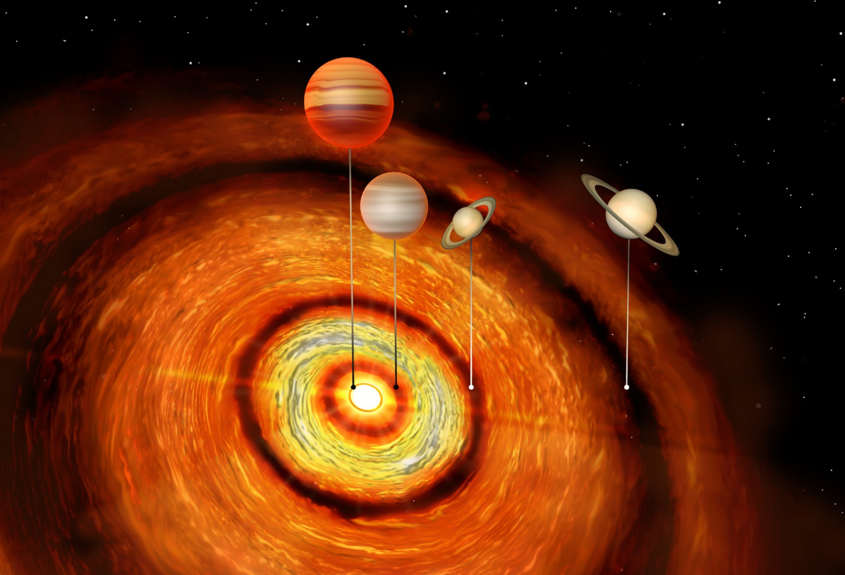 gas giant exoplanets