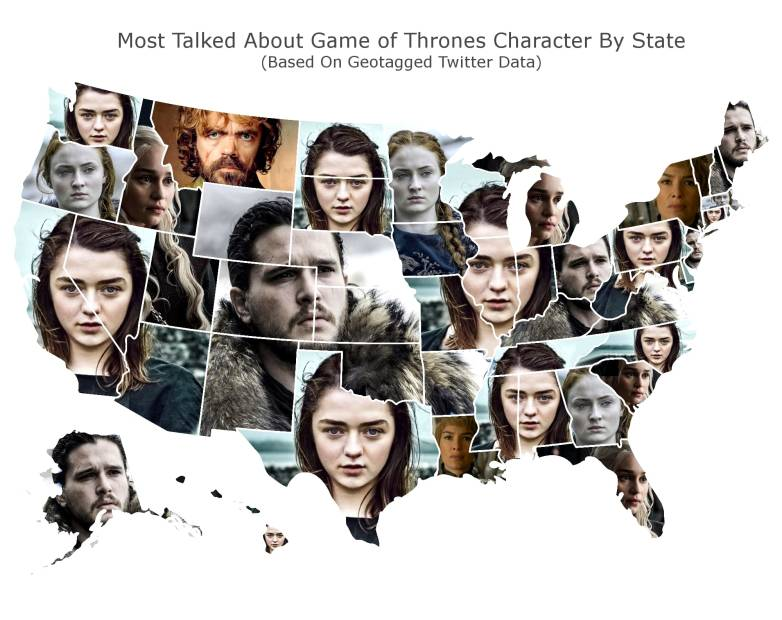 Most popular Game of Thrones characters