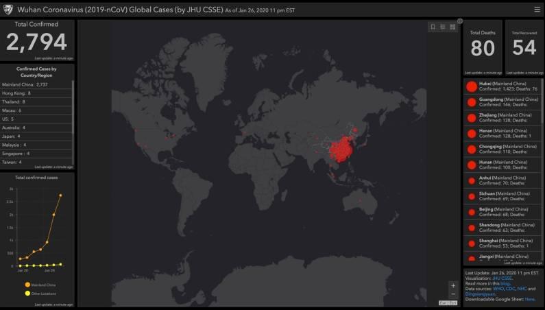 Coronavirus in USA