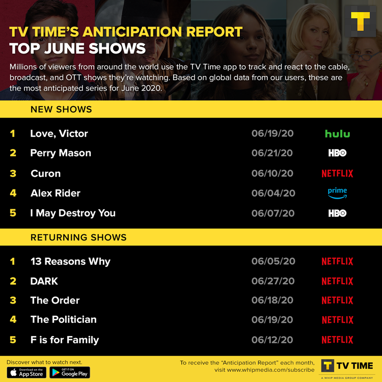 TV Time Anticipation Report June 2020