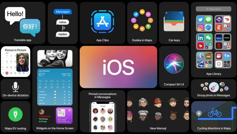 iOS 14 jailbreak
