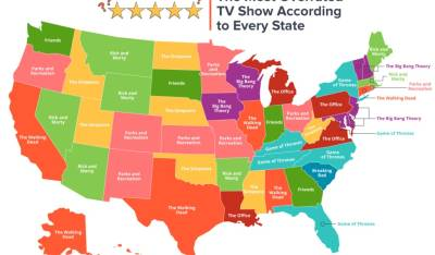 Most overrated TV shows ever
