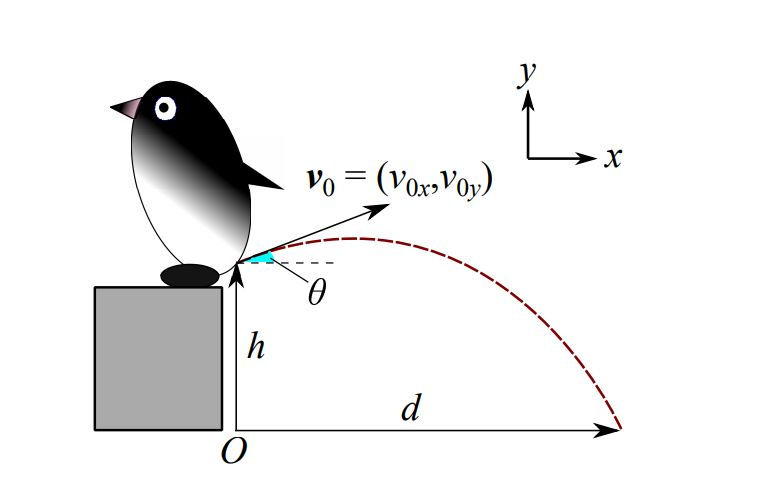 penguin poop