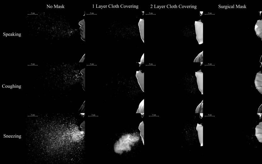 Coronavirus Face Mask Study