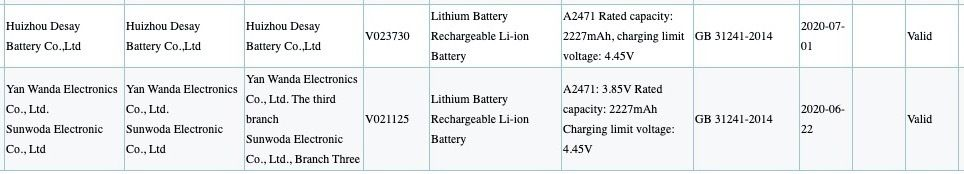 iPhone-12-battery-certification