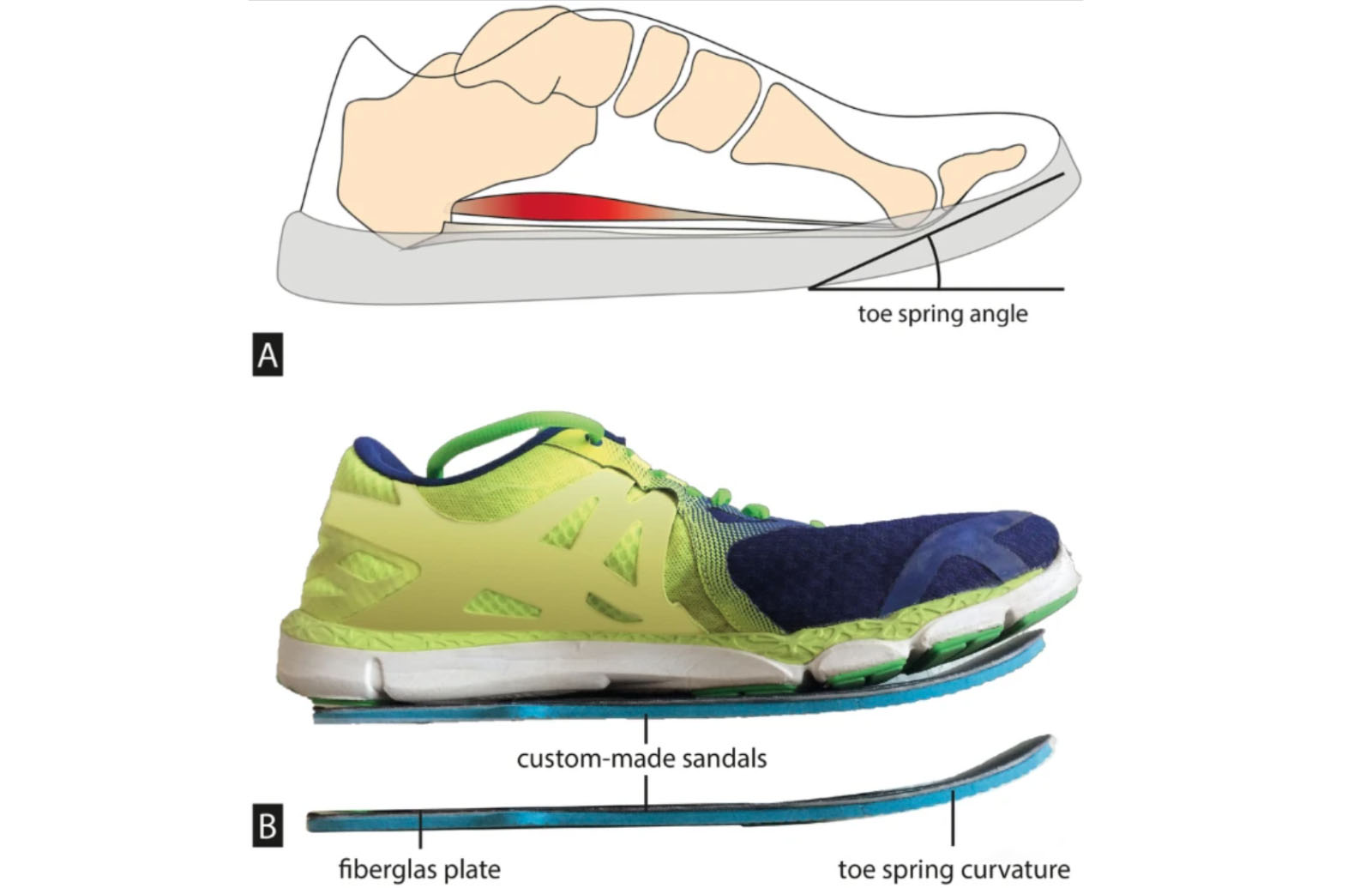 Your shoes may be working against you