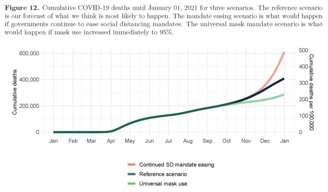 IHME-Model-January-2021