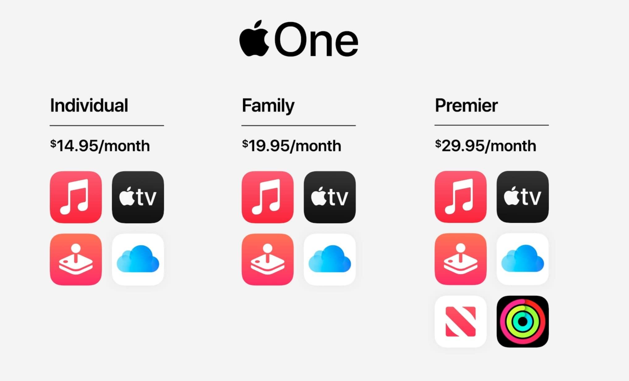 Apple One-Abonnement