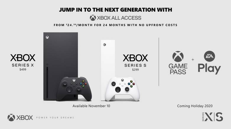 Xbox Series X preorders