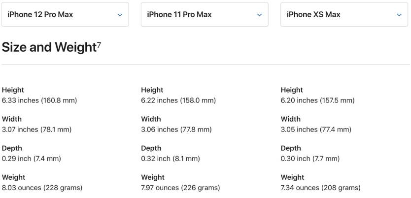 iPhone 12 Pro Max Size