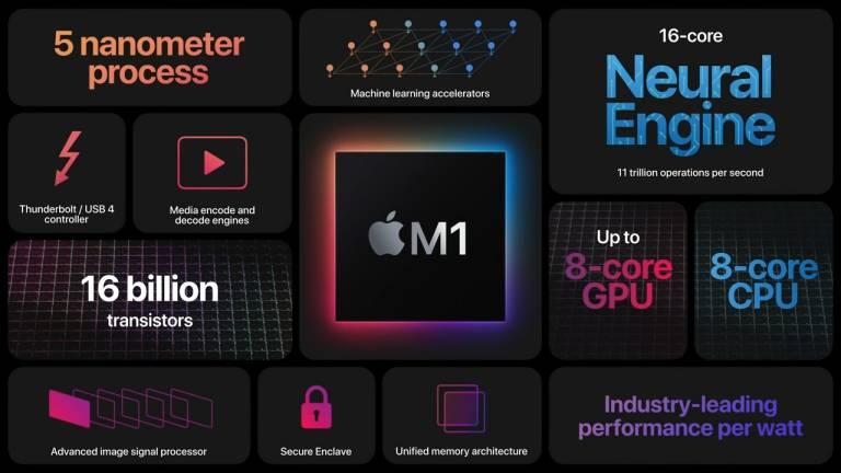 MacBook M1 Chip