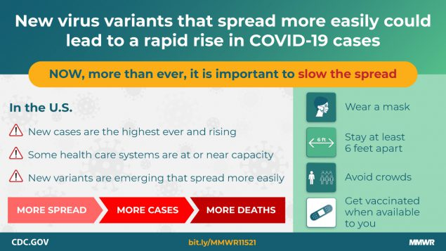 CDC Coronavirus Health Measures