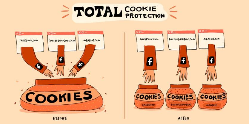 Firefox 86 Total Cookie Protection