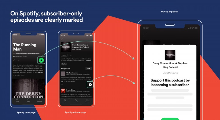 Spotify podcast subscriptions