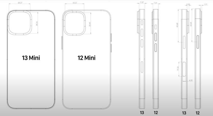 iPhone 13 vs. iPhone 12