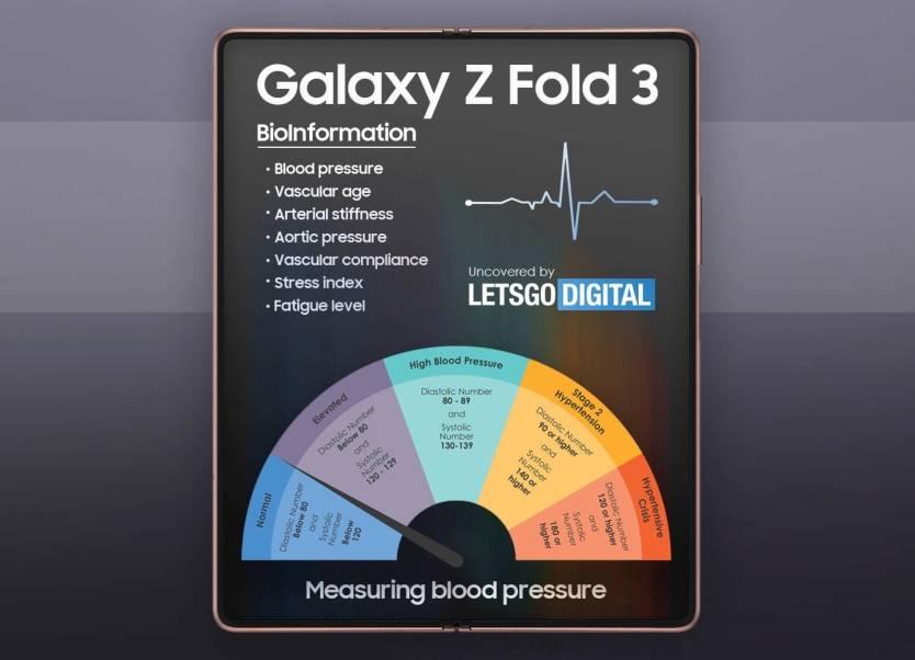 Galaxy Z Fold 3 Biometrics