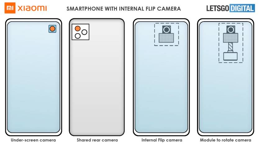 Xiaomi Flip Camera