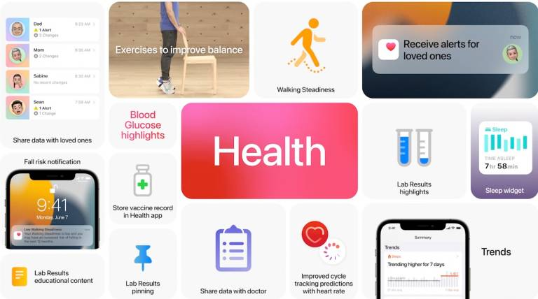 Apple Health Features