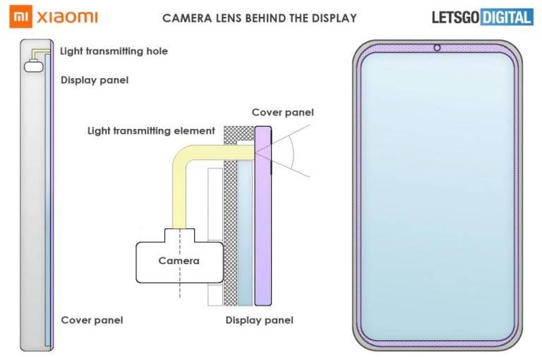 Selfie Camera Behind Display