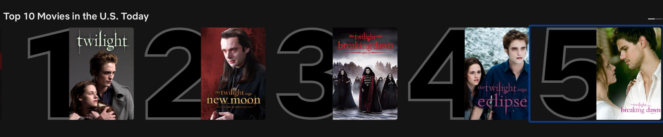 Netflix top 10 twilight