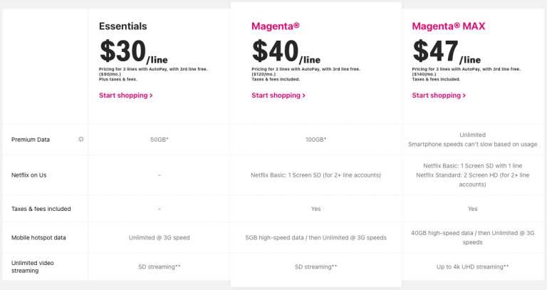 T-Mobile Postpaid Plans