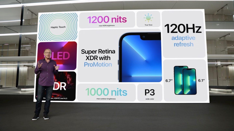 iPhone 13 Pro Display