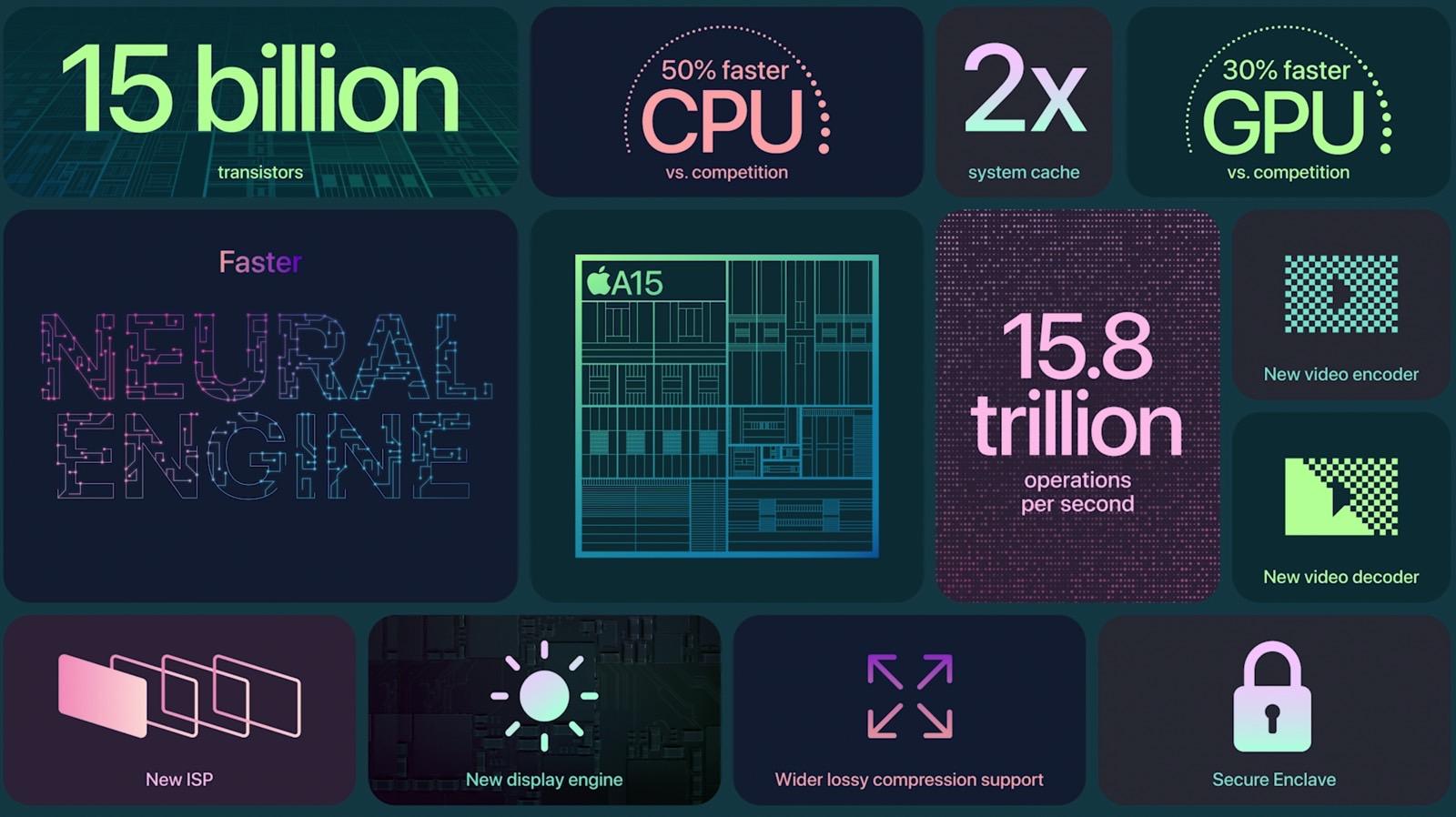 apple-event-iphone-13-pro-max-78