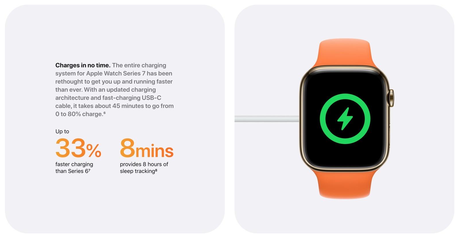 Apple Watch Series 7 Battery
